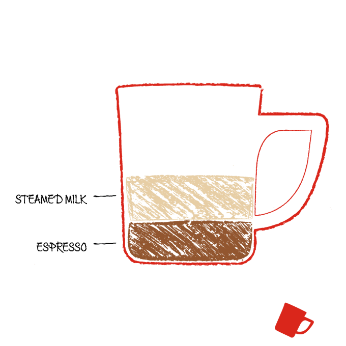 An illustration of what a cortado consists of