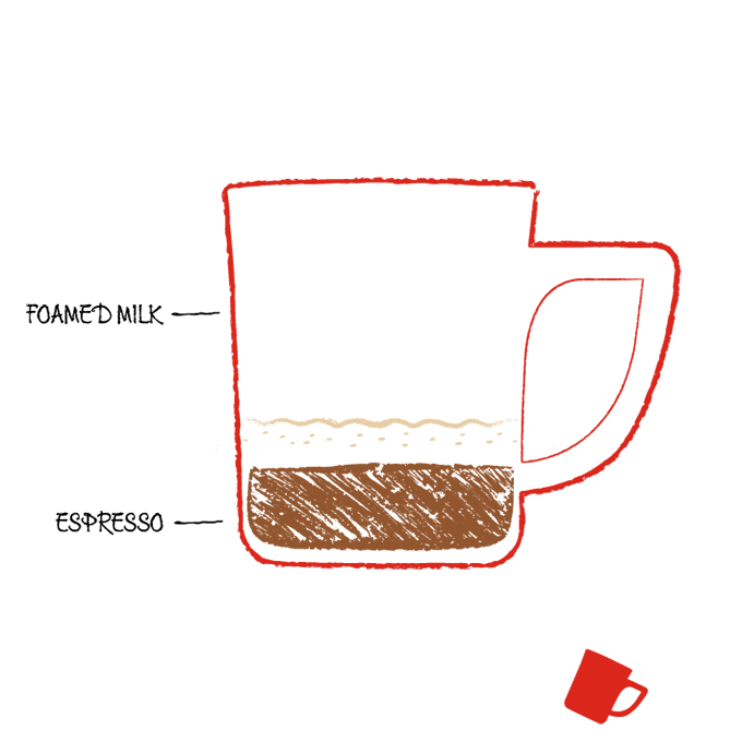 An illustration of what a macchiato consists of