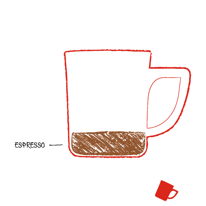 An illustration of what an espresso consists of