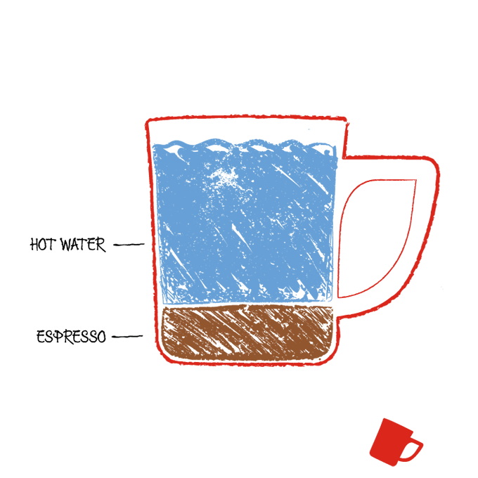Drawing of americano coffee ingredients in a cup