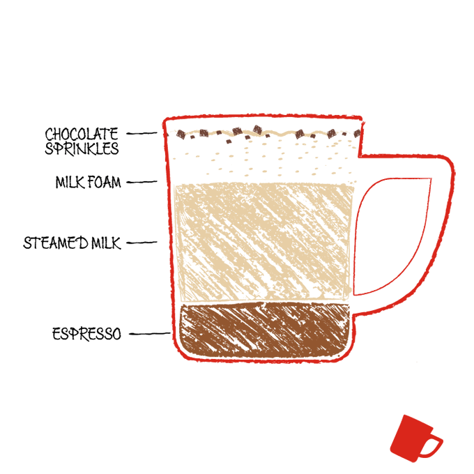 Drawing of cappuccino coffee ingredients in a cup