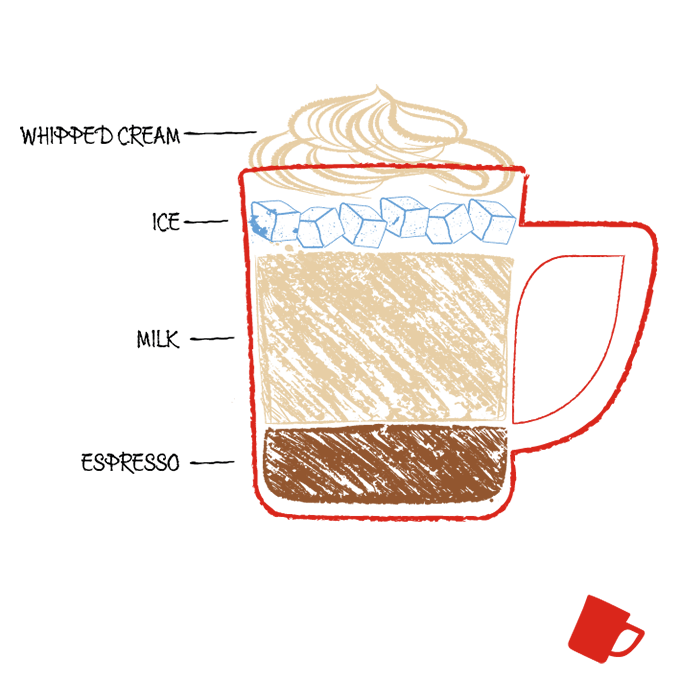Drawing of iced coffee ingredients in a cup