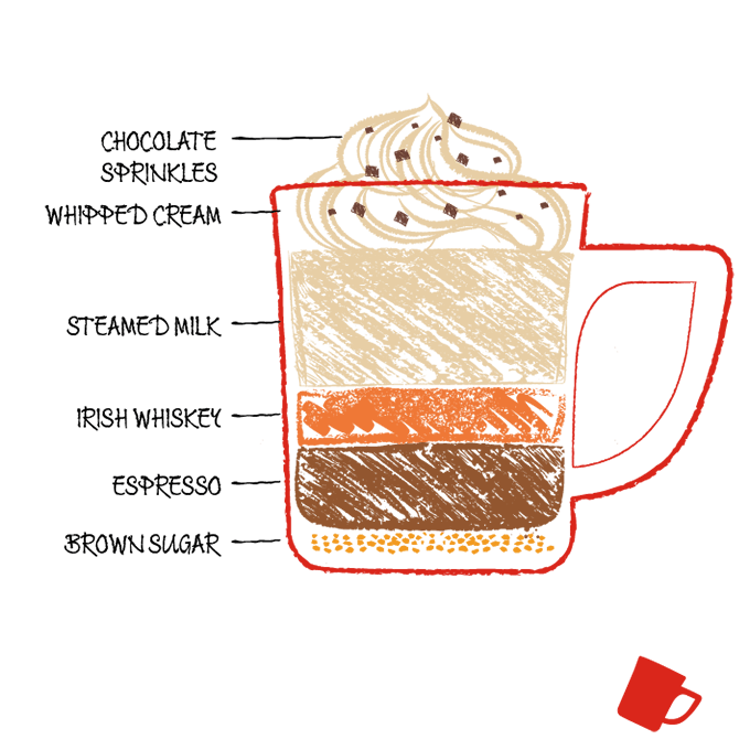 Drawing of Irish coffee ingredients in a cup