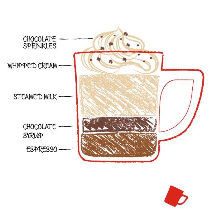 Drawing of mocha coffee ingredients in a cup