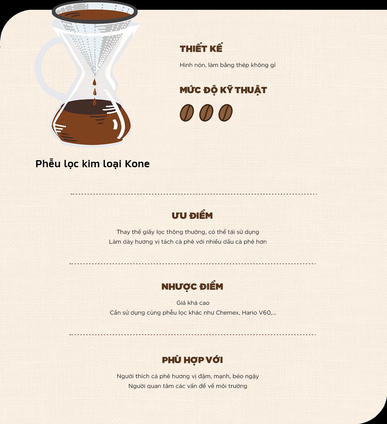 Nghệ thuật Pour Over Gợi mở nốt hương tinh tế của cà phê