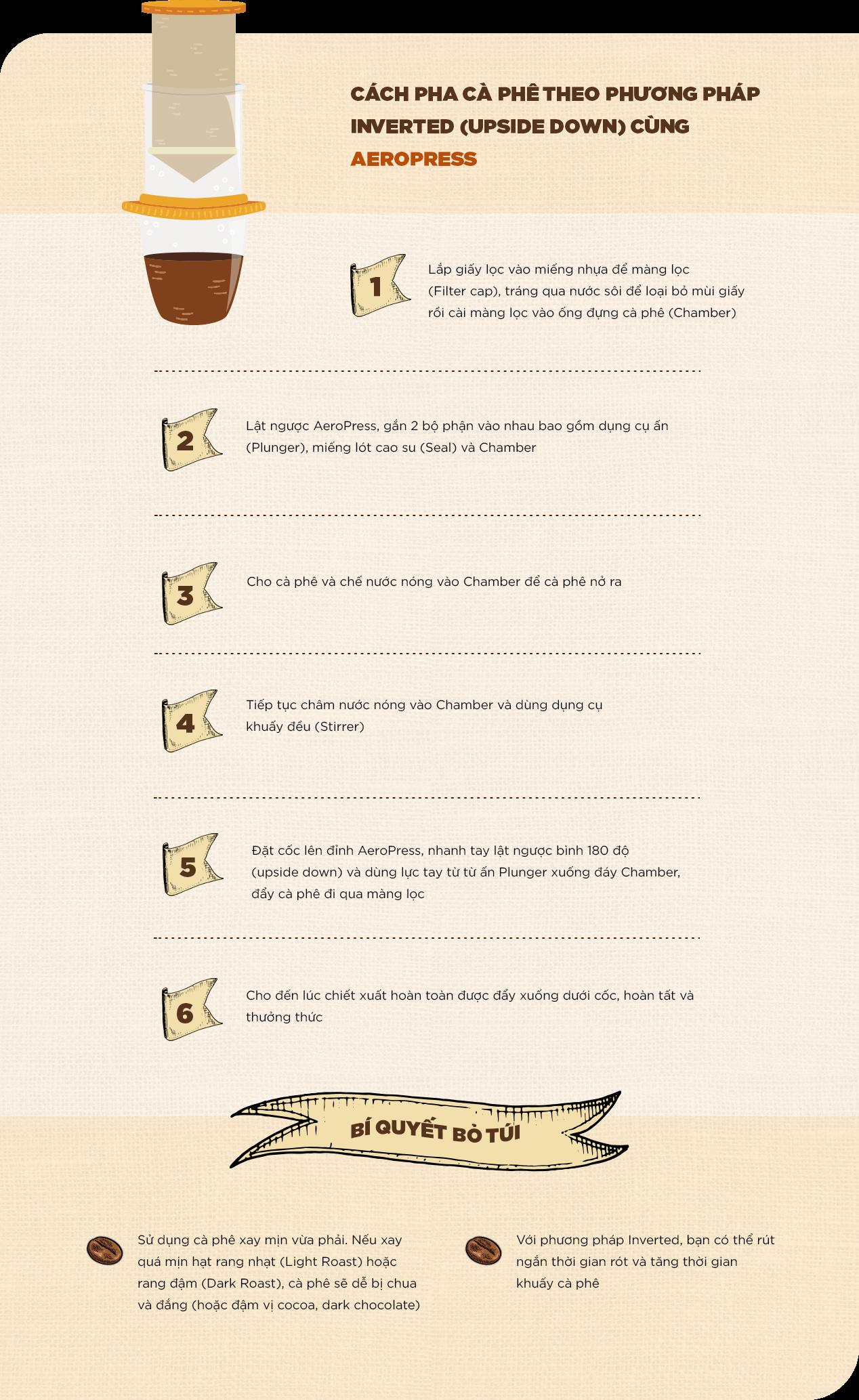 Tìm hiểu các trường phái pha chế cà phê vừa quen vừa lạ